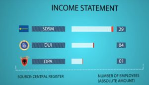 income-statement-all-parties